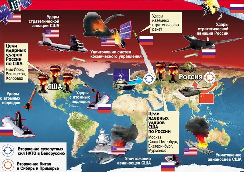 возможна ли 3я мировая война нам